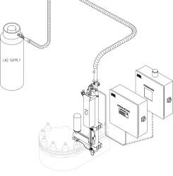 liquid nitrogen dosing system